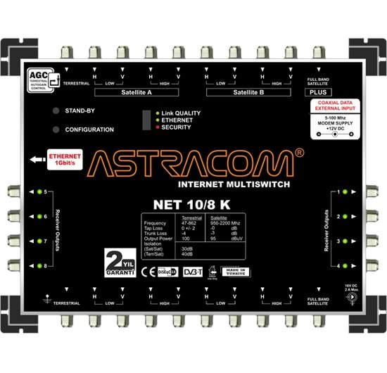 Astracom 10/8 Kaskad Ethernet MultiSwitch